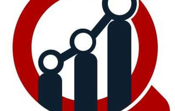 Security Solutions Market, Trend, Growth and Size Forecast To 2027