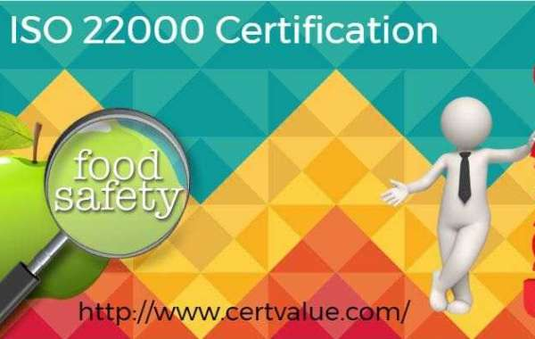 How will Food Safety Management System help your Business and what are its benefits?